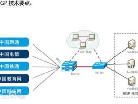 BGP机房的介绍及三大优点