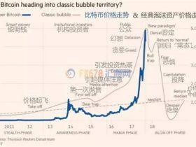 区块链代币的泡沫要破了?事实远比你想象的复杂