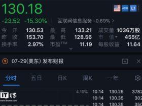 百度股价开盘暴跌15%,股价创三年半新低