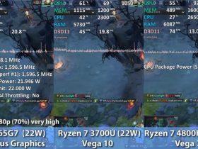 英特尔/AMD核显游戏实测:Vega 7 领先 Iris Plus